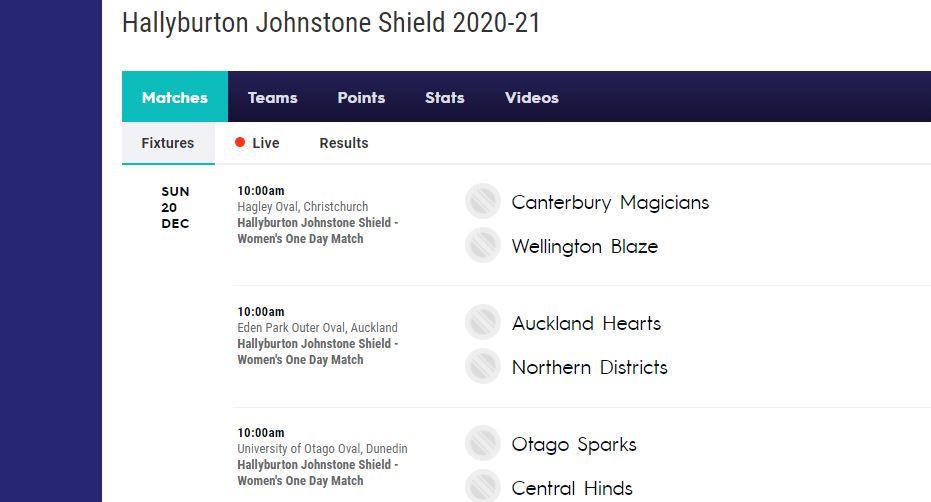 Auckland Hearts women vs Northern Districts women Live score Streaming | Hallyburton Johnstone Shield 2020-21 Live |Hearts women vs Districts women