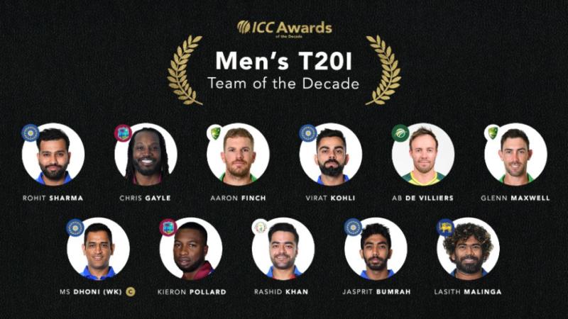ICC Men's T20 Team of the Decade