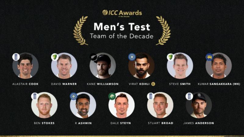 ICC Test Team of the Decade