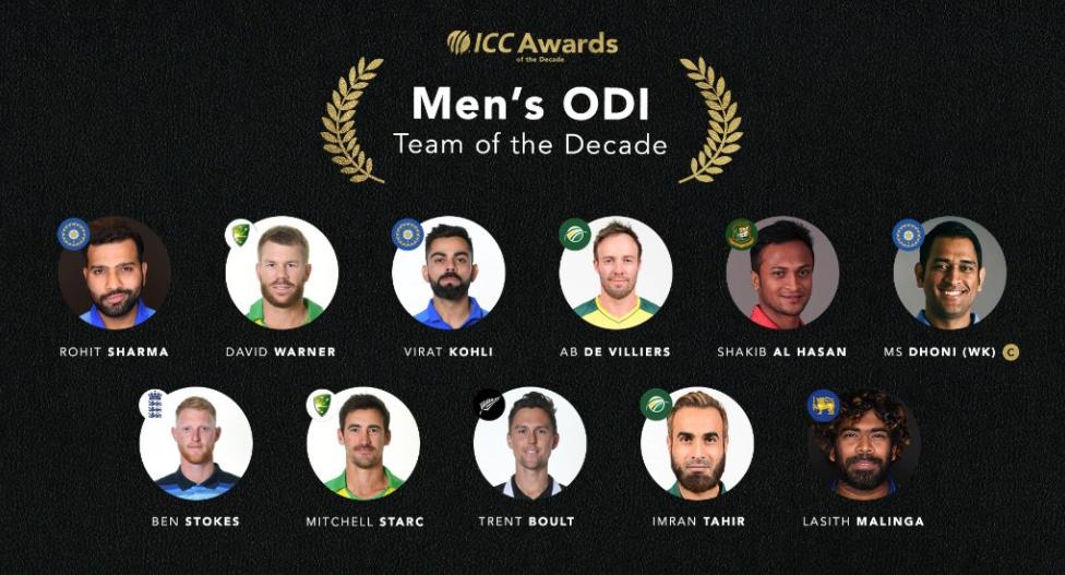 ICC Men's ODI Team of the Decade: Skipper  MS Dhoni -Three Indian players in ICC Men's ODI  Team of the Decade.