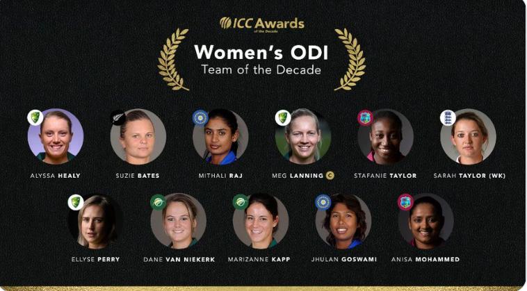 ICC Women ODI Team of the decade