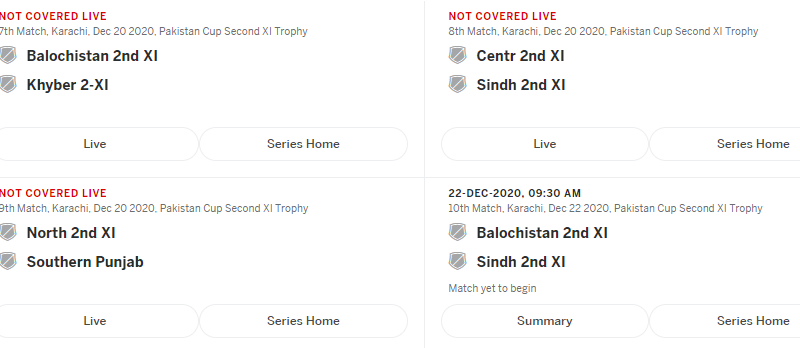 Pakistan cup second xi live scorecard 2020-2021