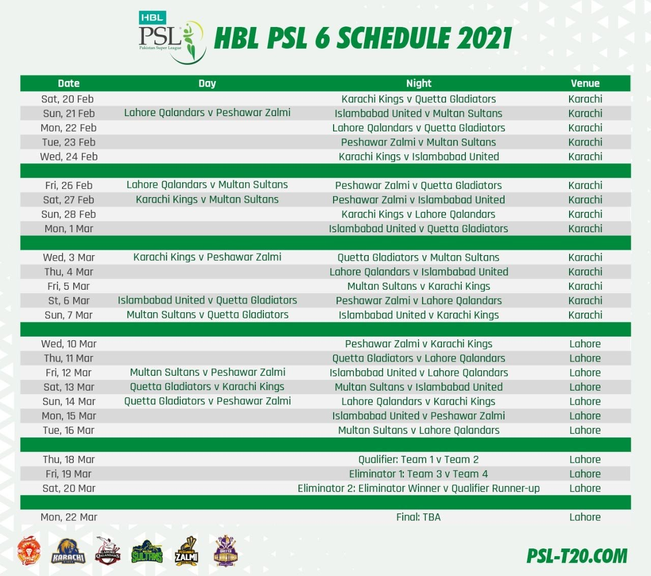 HBL PSL6 2021 Players retention List issued by Teams