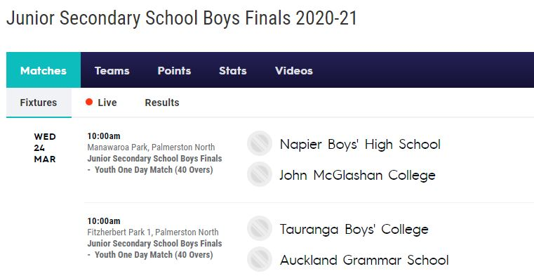 Junior Secondary School Boys Finals 2020-21 Live Score NZCT Live Score
